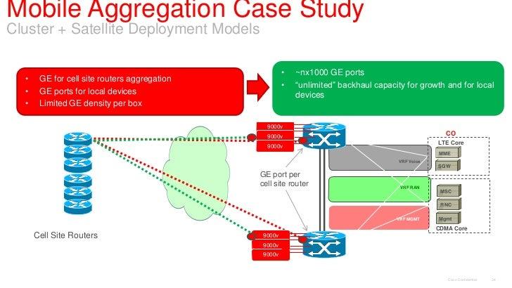 Mobile Aggregation Case StudyCluster + Satellite Deployment Models                                                       •...