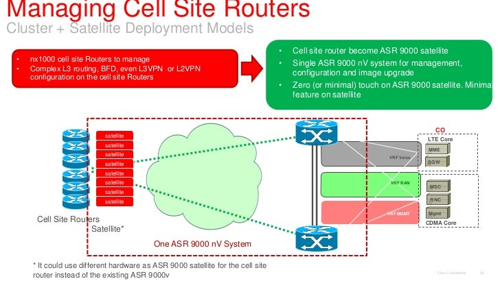 Managing Cell Site RoutersCluster + Satellite Deployment Models                                                           ...