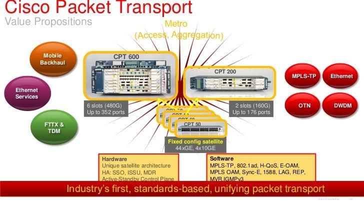 Cisco Packet TransportValue Propositions              Mobile                  CPT 600             Backhaul                ...