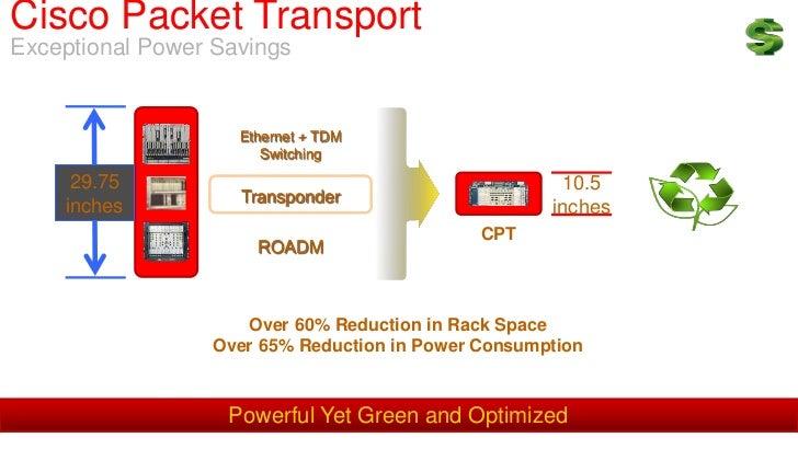 Cisco Packet TransportExceptional Power Savings                                        Ethernet + TDM                     ...