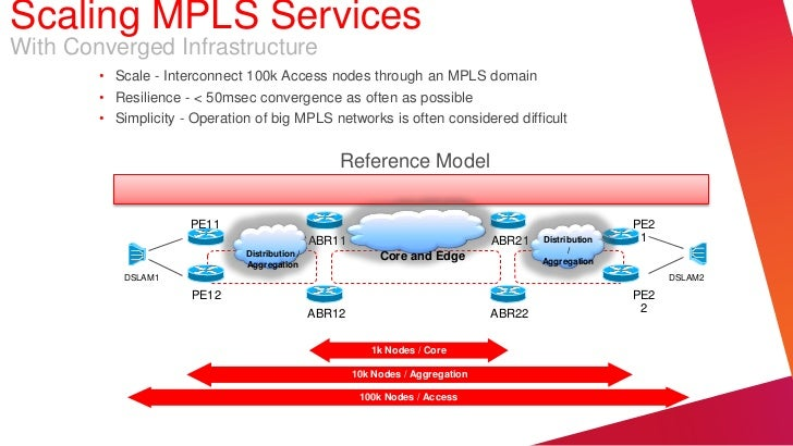 Scaling MPLS ServicesWith Converged Infrastructure        • Scale - Interconnect 100k Access nodes through an MPLS domain ...