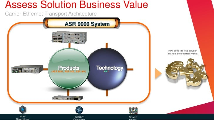 Assess Solution Business ValueCarrier Ethernet Transport Architecture                             ASR 9000 System         ...