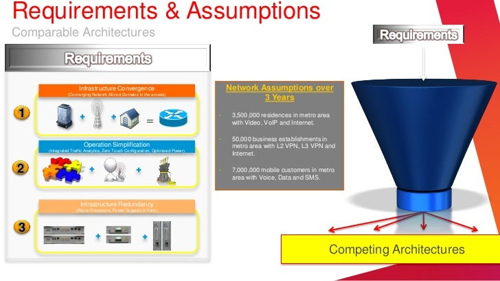 Requirements & AssumptionsComparable Architectures                      Infrastructure Convergence                        ...