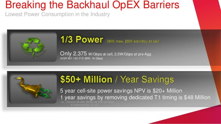 Breaking the Backhaul OpEX BarriersLowest Power Consumption in the Industry                     Only 2.375 W/Gbps at cell,...