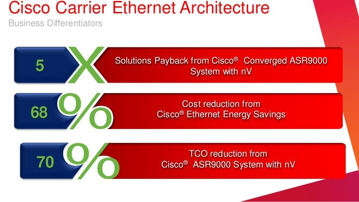 Cisco Carrier Ethernet ArchitectureBusiness Differentiators                           Solutions Payback from Cisco® Conver...
