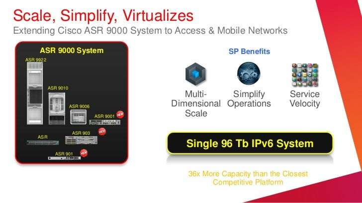Scale, Simplify, VirtualizesExtending Cisco ASR 9000 System to Access & Mobile Networks       ASR 9000 System             ...