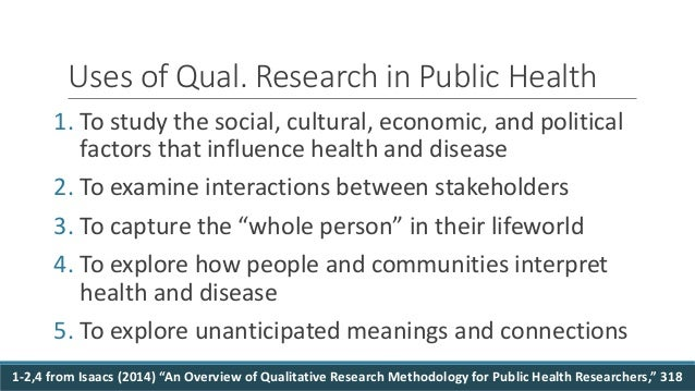 methods of research in public health Public health research methods by emily e namey, 9781452241333, available at book depository with free delivery worldwide.