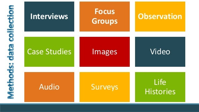 criteria for evaluating papers using qualitative research methods