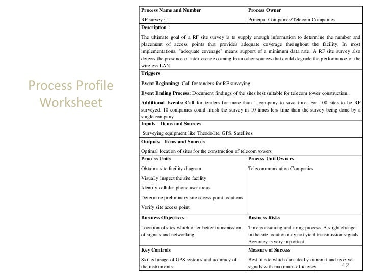 I Need Money To Start My Business Telecom Site Survey