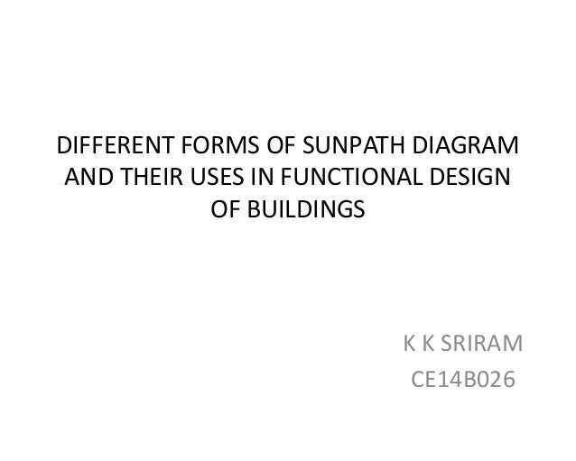 DIFFERENT FORMS OF SUNPATH DIAGRAM AND THEIR USES IN FUNCTIONAL DESIGN OF BUILDINGS K K SRIRAM CE14B026