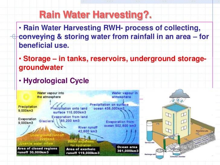 Rain water harvesting for Rainwater harvesting quotes