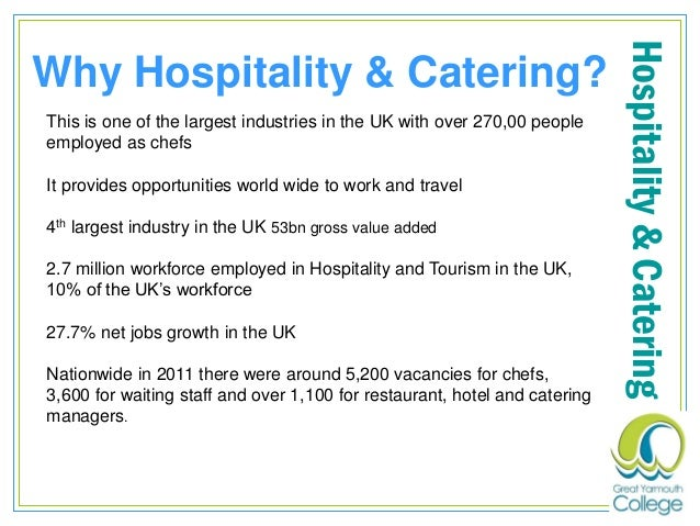 marketing in hospitality industry pdf
