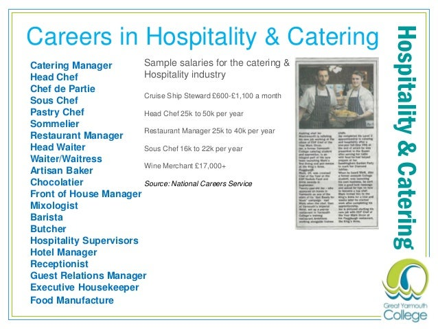 Marketing Hospitality Amp Catering A3 Booklet And Powerpoint