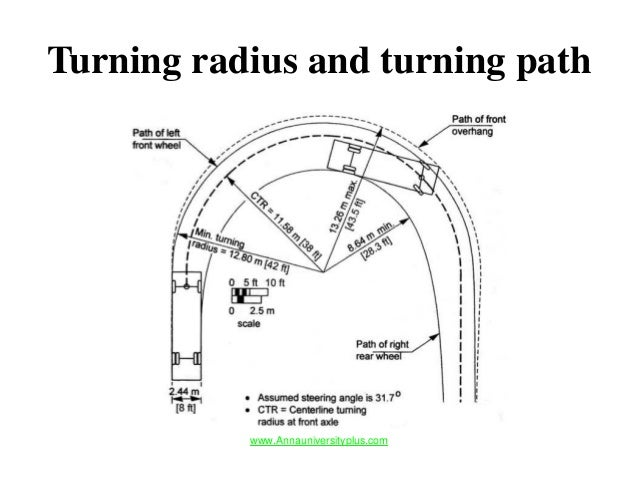 Ce2026 traffic engineering and management notes for Design vehicles and turning path template guide