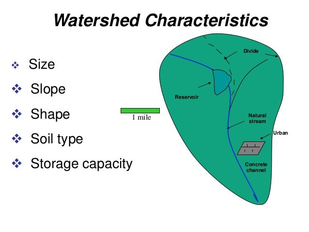 watershed characteristics Watershed outlet the point which defines the watershed, the location where the watershed all flows to nested watersheds smaller sub-watersheds are found within larger networks of watersheds sub-watershed subdivisions of a large watershed to create land unitswith comparable characteristicsthis simplifies computer modelingand allows us to identify flowcharacteristics at multiple pointswithin a .