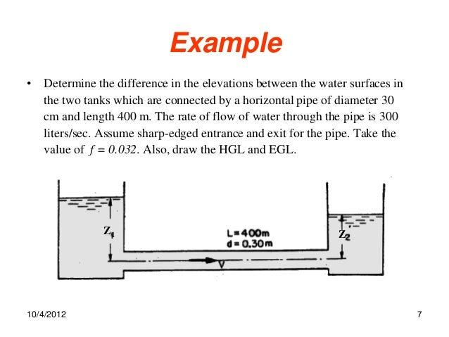 Hydro Chapter 4 A By Louy Al Hami