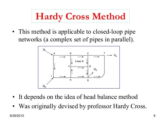 hardy cross method pipe loop analysis