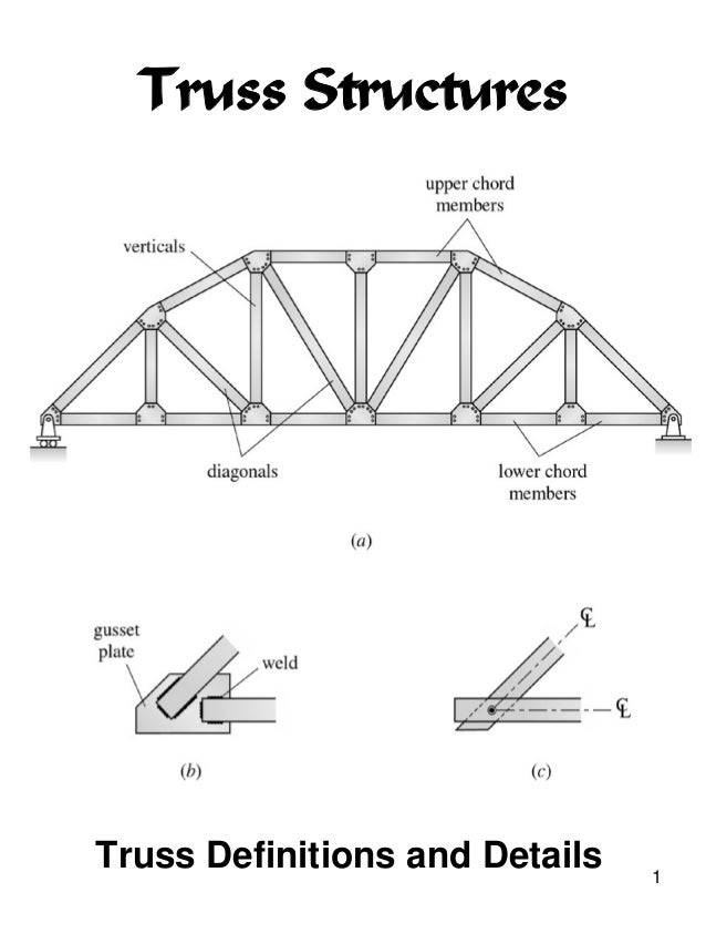 Ce 382 l5 truss structures for 5 structural types of log homes