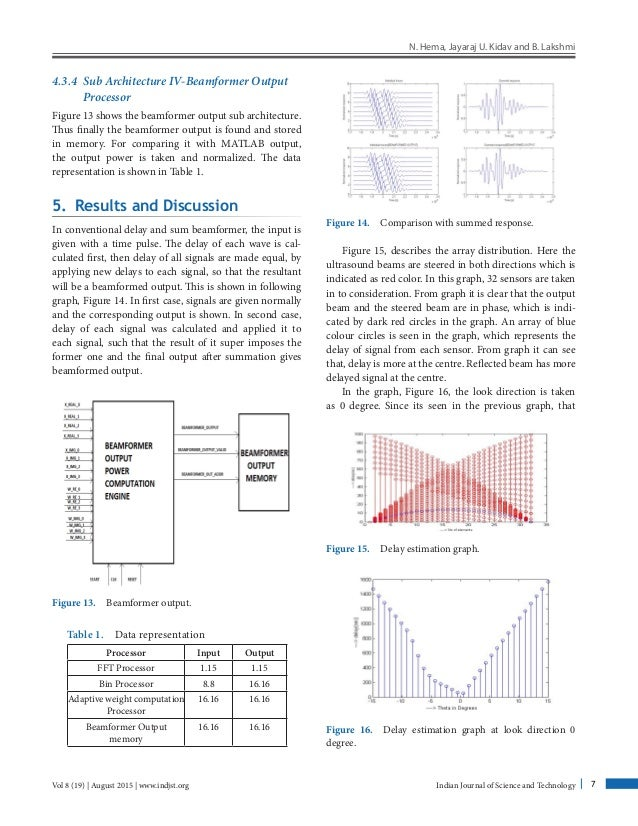VLSI Architecture for Broadband MVDR Beamformer