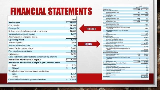 Financial Statement Pepsi-Cola 0da73ef2c5d2