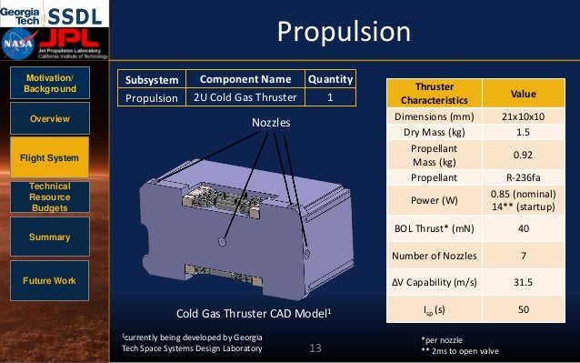Mars Cubesat Telecom Relay Constellation Jpl Final