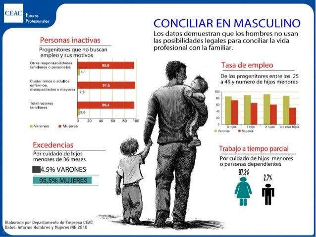 www.ceac.es
