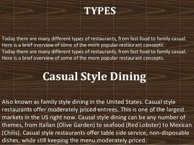 Restaurant Ordering and Dialogue Powerpoint