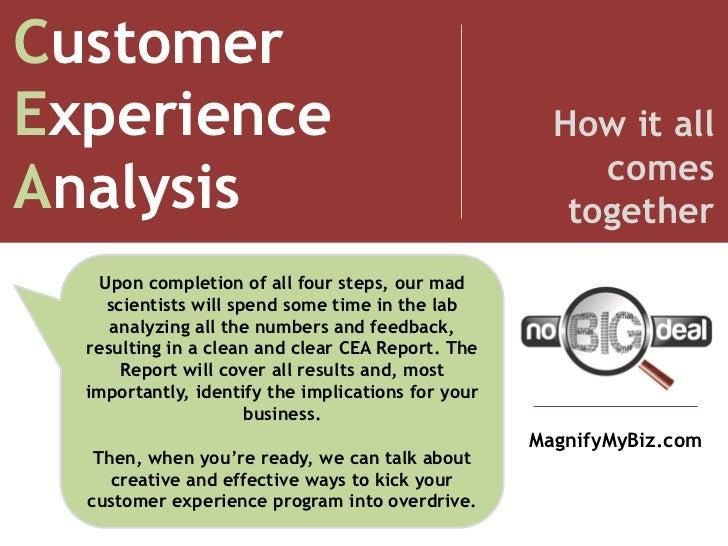 Starbucks Customer Profile; Relationship Marketing Customer Analysis