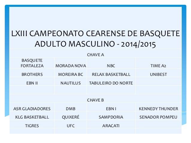 LXIII CAMPEONATO CEARENSE DE BASQUETE ADULTO MASCULINO - 2014/2015 CHAVE A BASQUETE FORTALEZA MORADA NOVA NBC TIME A2 BROT...