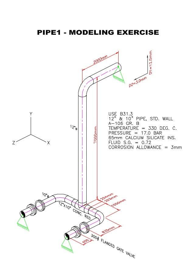 Caeser II manual