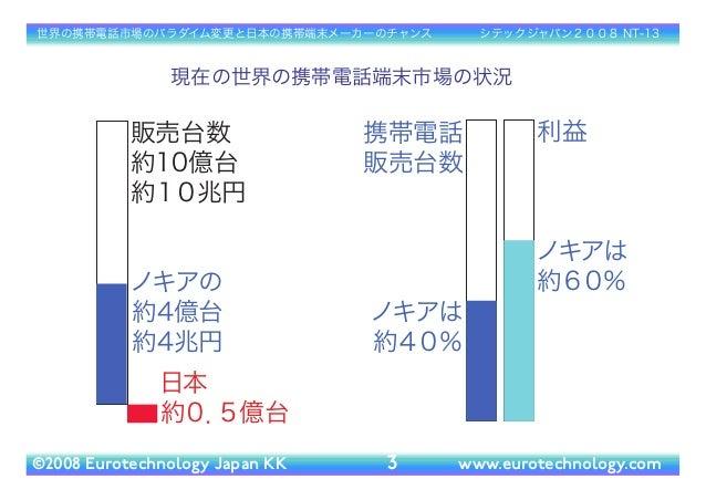 世界の携帯電話市場のパラダイム変更と日本の Slide 3