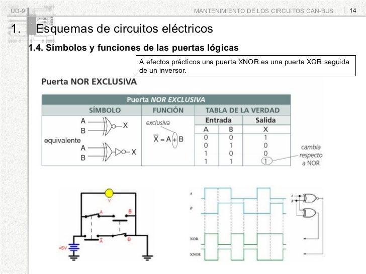 Cea ud9 mto circuitos can bus rev0 for Simbolo puerta xor