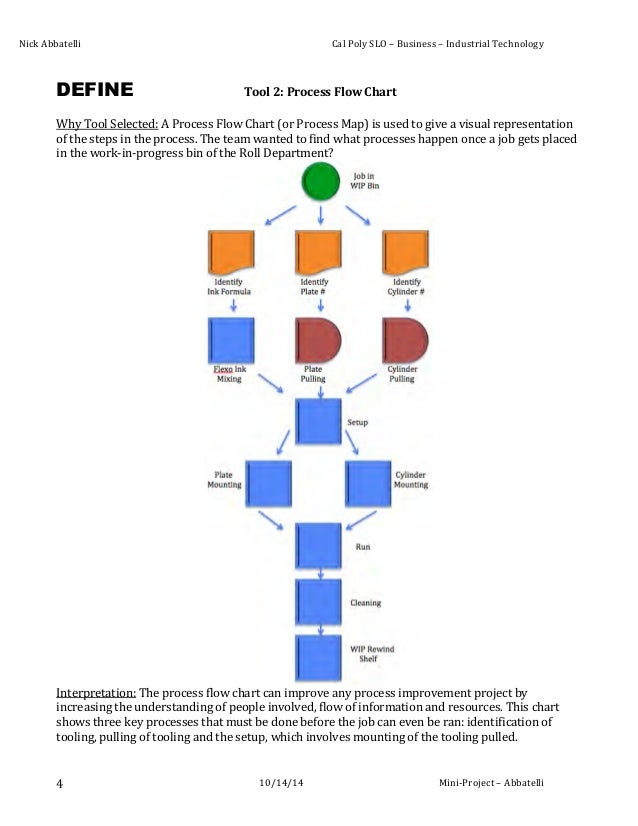 Cal Poly Construction Management Flow Chart Rebellions