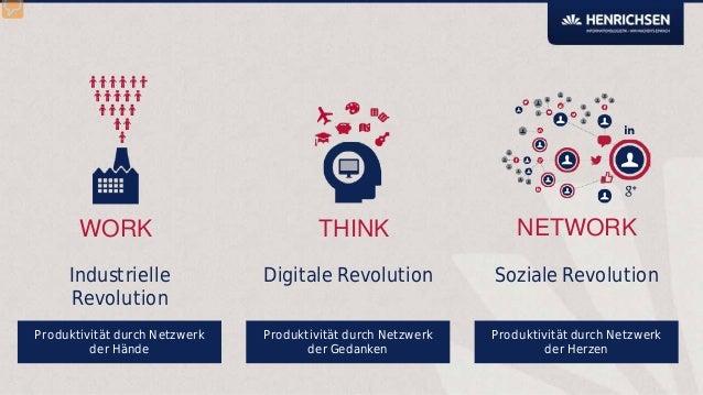 """CeBIT 2013 Folienpräsentation zum Vortrag """"Die Evolution der Arbeit"""" der HENRICHSEN AG Slide 3"""