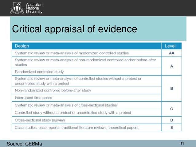 Critical appraisal of evidence 11Source: CEBMa