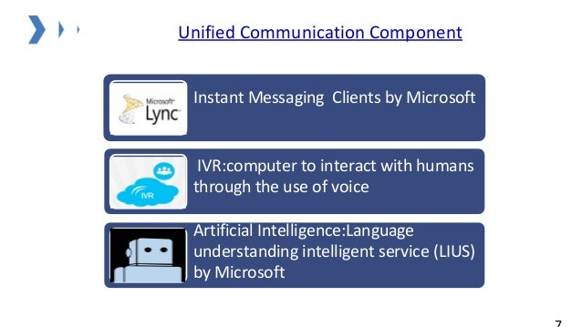 understand and enable interaction and communication Every alexa skill has an interaction model defining the words and phrases users   how users communicate with alexa and what you need to do as a developer.