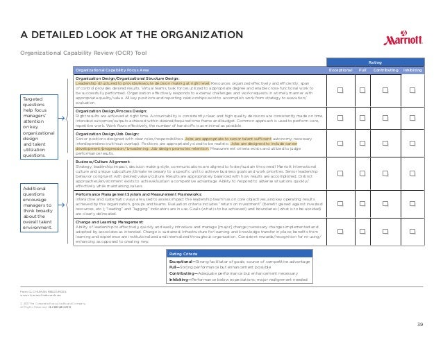 executive onboarding template - succession planning