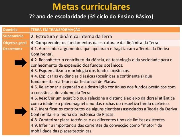 Metas curriculares 7º ano de escolaridade (3º ciclo do Ensino Básico) Domínio Subdomínio  TERRA EM TRANSFORMAÇÃO  Objetivo...