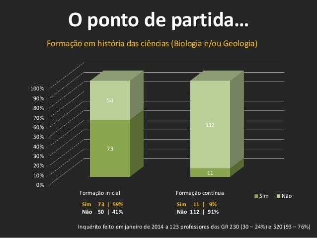 O ponto de partida… Formação em história das ciências (Biologia e/ou Geologia)  100%  90%  50  80% 70% 112  60%  50% 40%  ...