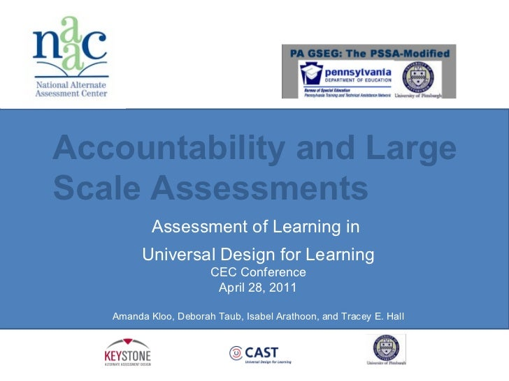 Assessment of Learning in  Universal Design for Learning CEC Conference April 28, 2011 Amanda Kloo, Deborah Taub, Isabel A...