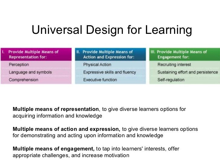 Universal Design Classroom Examples : Assessment of learning in universal design for