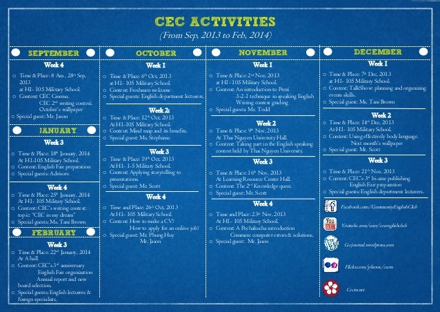 CEC ACTIVITIES (From Sep, 2013 to Feb, 2014) SEPTEMBER Week 4 o Time & Place: 8 Am , 28th Sep, 2013 at H1- 105 Military Sc...