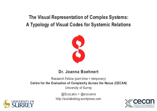 The Visual Representation of Complex Systems: A Typology of Visual Codes for Systemic Relations Dr. Joanna Boehnert Resear...