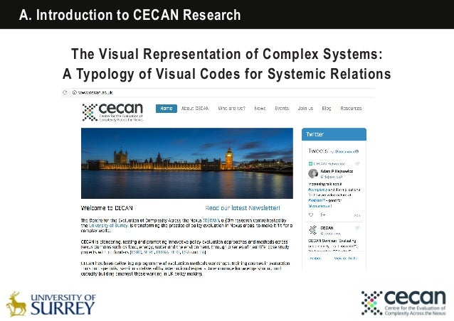 The Visual Representation of Complex Systems: A Typology of Visual Codes for Systemic Relations Slide 3