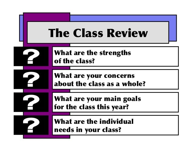 Class Review Learning in Safe Schools (Brownlie & King, 2000) Teacher: Class: Classroom Strengths Classroom Needs Other S...