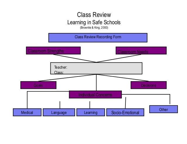 Gr. 5/6 Classroom Strengths • Lotsofenergy;acLve • CreaLve–goodatexpressingthemselvesina non-tradiLonalway...
