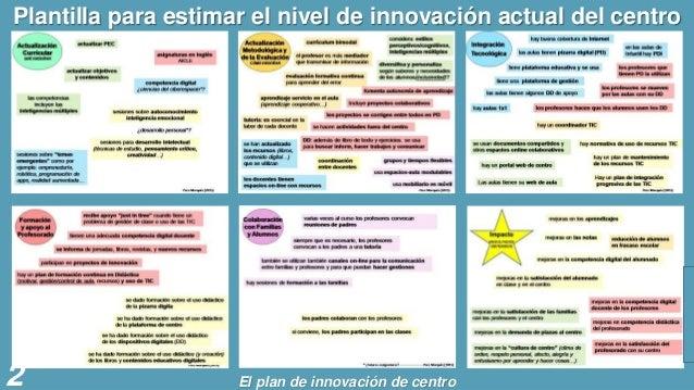 Plantilla para estimar el nivel de innovación actual del centro . El plan de innovación de centro2