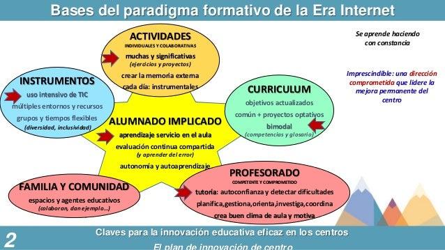 Bases del paradigma formativo de la Era Internet Claves para la innovación educativa eficaz en los centros CURRICULUM obje...