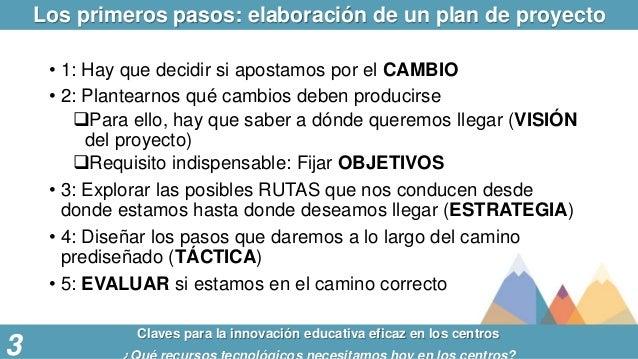Los primeros pasos: elaboración de un plan de proyecto Claves para la innovación educativa eficaz en los centros 3 • 1: Ha...