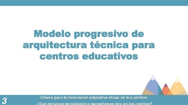 Claves para la innovación educativa eficaz en los centros 3 Modelo progresivo de arquitectura técnica para centros educati...